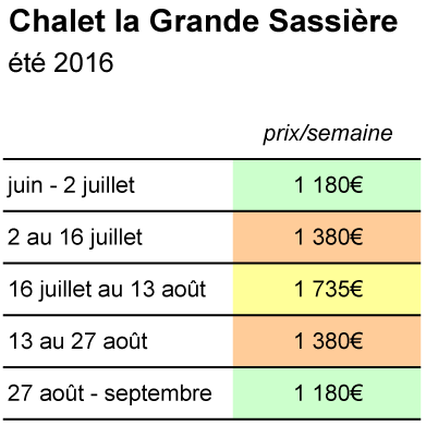 tarifs-location-chalet-valdisere-GS